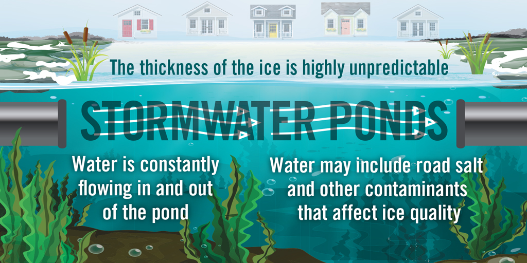 Stormwater ponds diagram: stay off ponds the ice thickness is unpredictable